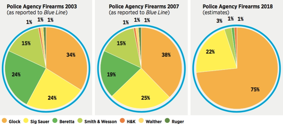 Duty firearms 2018 - New trends in police and law